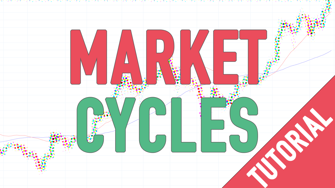 Market cycles advanced tutorial