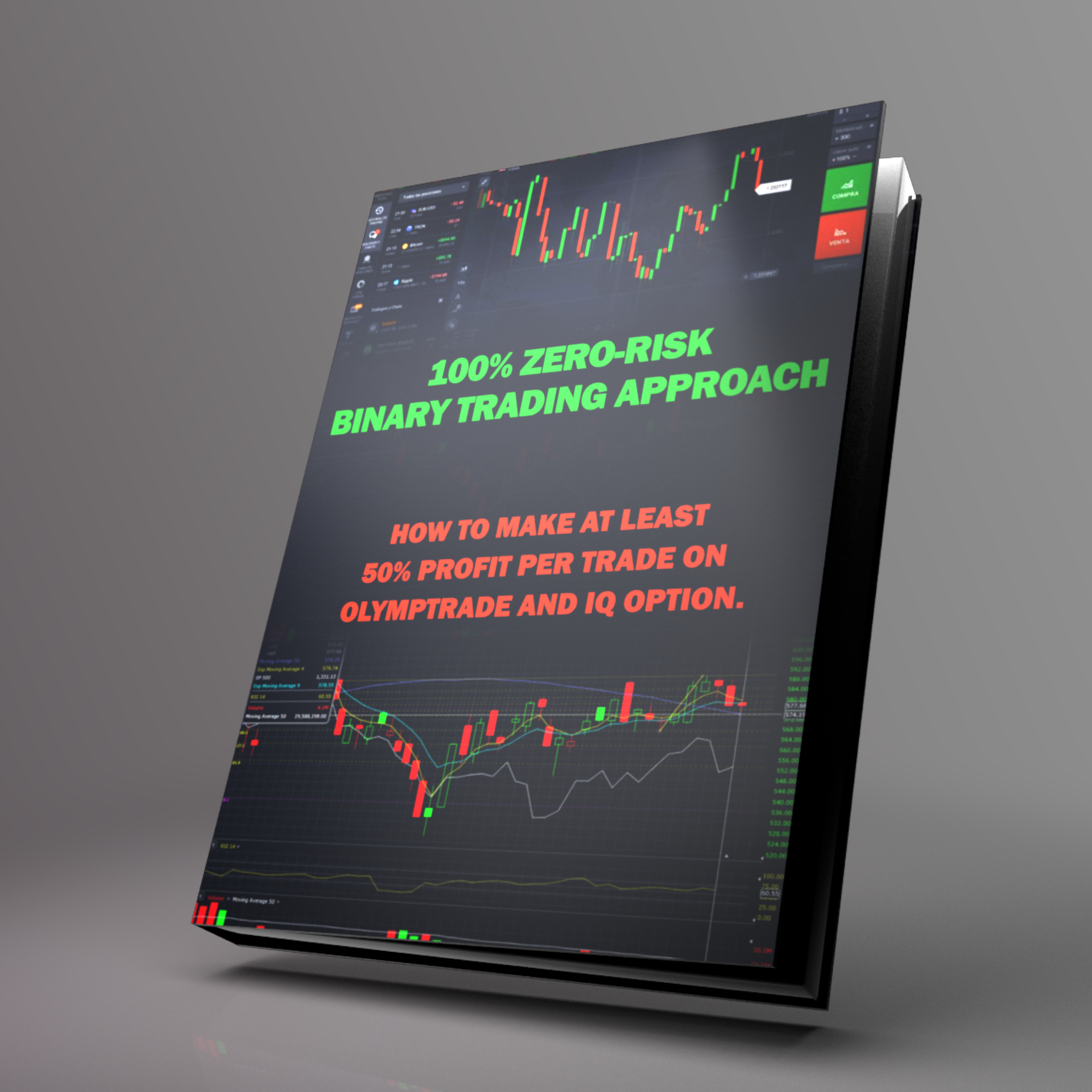 Binary options zero risk strategy binary options trading strategy 2021 calendar