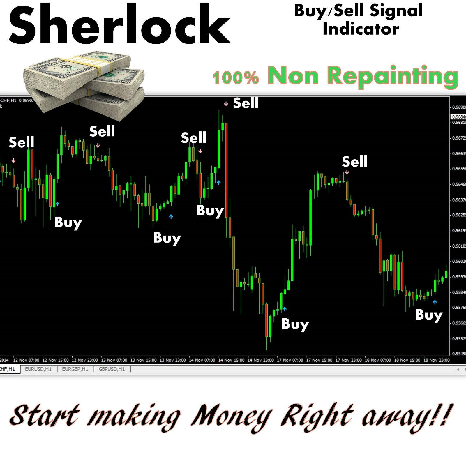 Free forex indicator no repaint
